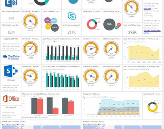 Adotionpack Office 365 PowerBI